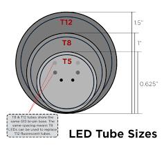 Fluorescent Light Fixture Sizes T8 Led Tube Lights Commercial Led Tubes 1000bulbs Com
