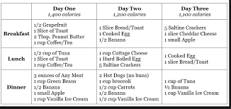 3 Day Military Diet Plan For Rapid Weight Loss Loss 10