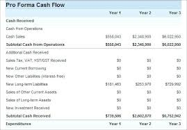 Template For Statement Of Cash Flows Sample Cash Flow Statement Free Template Forecast Excel Uk