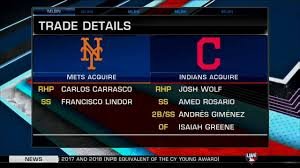 MLB Network - Jared Porter on Hot Stove ...