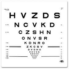 Online Eye Test Chart Divyajyoti Eye Hospital