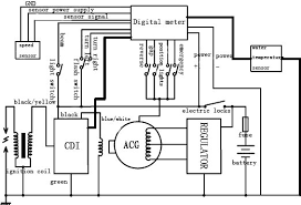 dt 125 re wiring diagram schematics and wiring diagrams wiring diagram yamaha lb80 auto schematic