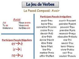 French Writing Activity Passe Compose With Avoir Etre