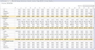 Discounted Cash Flow Chart Cash Flow Outputs