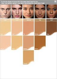 Dermablend Quick Fix Concealer It Cosmetics Concealer