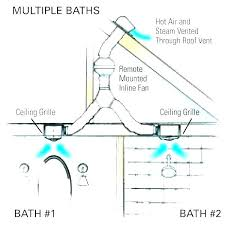 bathroom exhaust fan venting options roof vent kit pic of basement best