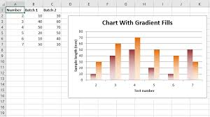 Python Plotting An Excel Chart With Gradient Fills Using