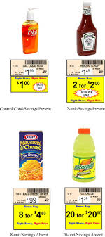 Multiple Unit Price Promotions And Their Effects On Quantity