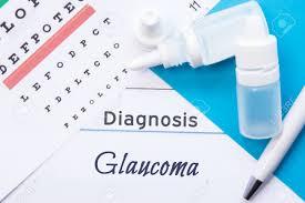 Ophthalmology Diagnosis Glaucoma Snellen Eye Chart Two Bottles
