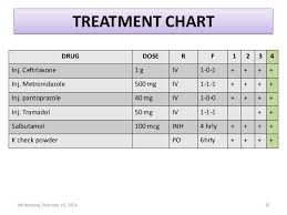 72 Systematic Kidney Creatinine Level Chart