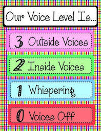 Free Voice Noise Level Chart With Arrows Woo Voice