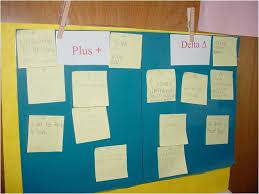 Plus Delta Chart Educational Aspirations