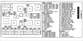 chevy fuse diagram 99 s10 2013 volt sonic wiring in addition to 2006 chevy cobalt wiring diagram full size of 2006 chevy cobalt fuse diagram 2009 hhr wiring 2014 volt diagrams box schematics