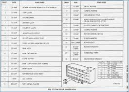 fuse box jeep grand cherokee 1995 residential electrical symbols \u2022 1995 jeep grand cherokee interior fuse box diagram at 1995 Jeep Grand Cherokee Fuse Box Diagram