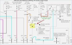 7 pin trailer wiring diagram 1999 fl60 sportsbettor me chevy trailer wiring harness diagram chevy trailer wiring harness diagram & 7 pin rv wiring diagram
