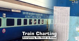 Train Charting Everything You Need To Know Railrestro Blog
