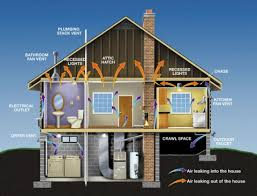 designing an energy efficient home. best design for energy efficient homes designing an home n