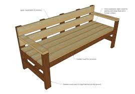 wood used for furniture. delighful for i often will mix treated wood with untreated much like a deck where the  structure is built treated but tops are cedar with wood used for furniture f