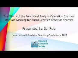 Standard Celeration Chart Software Standard Celeration Society