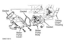 1999 pontiac grand am water pump engine cooling problem 1999 2carpros com forum automotive pictures 261618 graphic 772