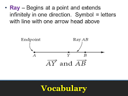 parallel planes symbol. 3 vocabulary parallel planes symbol