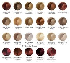 28 Expert Ion Dye Colors