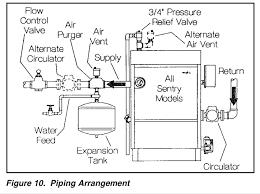 Taco Pump Flow Chart Read Online Taco Pumps Wiring Diagrams 007 Capacitor
