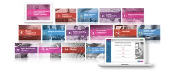 The Design Ecademy Elearning For Life Science Professionals Across Health