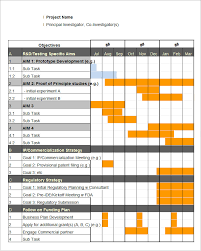 Example Of Gantt Chart For Construction Project Pdf Gantt Chart Template 5 Free Excel Pdf Documents Download
