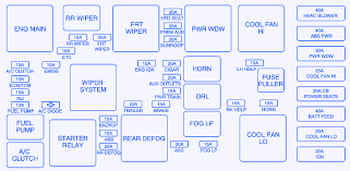 chevy equinox 2006 fuse box block circuit breaker diagram  carfusebox chevy equinox 2006 fuse box block circuit breaker diagram