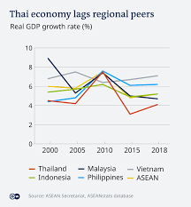 Pandemic and protests: Thailand′s double whammy | Business| Economy and  finance news from a German perspective | DW