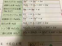 シュウ 酸 電離 式