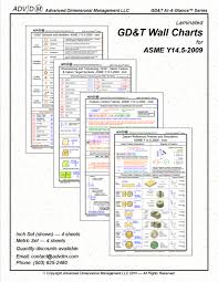Asme Y14 5 Tolerance Chart Gd T Wall Chart Set Inch Based On Asme Y14 5 2009