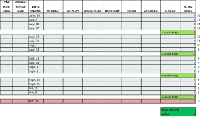 Weekly Workout Template Exercise Spreadsheet Free – Awesome Tojson