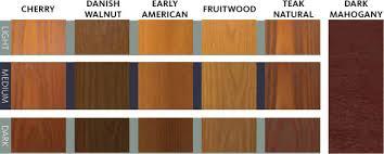 masonite fiberglass door stain guide