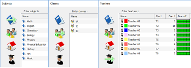 Make A School Timetable Online Free Advisor These Teachers Have To Teach In Too Many Classes At The
