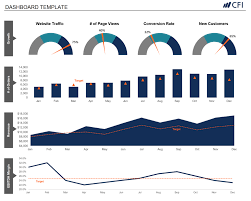 Examples Of Good Charts Data Presentation Guide Best Visuals Charts And Storytelling