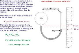 manometer chemistry. manometer problems chemistry lecture notes
