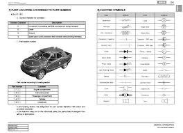 skoda octavia wiring diagram skoda image wiring skoda octavia wiring diagram wiring diagram and hernes on skoda octavia wiring diagram
