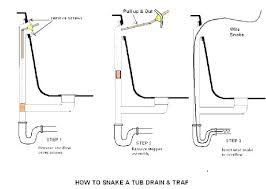 how to fix a slow shower drain unclogging a shower drain bathtub drain plumbing unclogging bathtub how to fix a slow shower drain unclog a bathtub