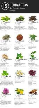 Herbal Tea Chart The Health Benefits Of Tea Helloglow Co