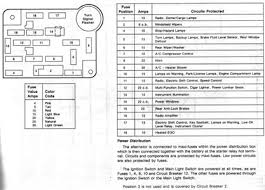 1996 ford bronco fuse box 1996 wiring diagrams