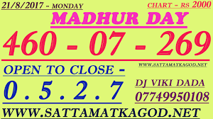 21 8 2017 Madhur Day Matka Bazar Free Matka Jodi Tips