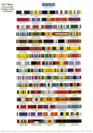 Navy Ribbon Chart Navy Ribbons