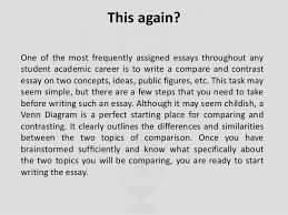 compare contrast essay help and services compare contrast essay help this again let s do this 2