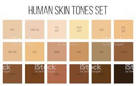 Umber Color Chart Skin Tone Color Chart Code Www Bedowntowndaytona Com