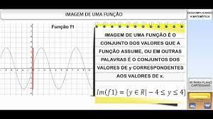 PERIODO-AMPLITUDE -IMAGEM DA FUNÇÃO- aula 3 - 1º bim - 2ºAno - YouTube