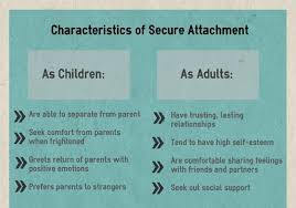 attachment styles and characteristicssecure attachment
