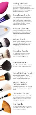 best professional makeup brush set. professional makeup brush set buy now high quality tools kit violet on aliexpress best s