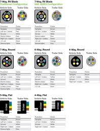rv plug wire diagram basic images 64766 linkinx com rv plug wire diagram basic images
